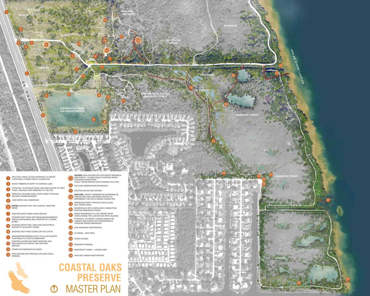 Coastal Oaks Preserve lies within Indian River Lagoon, one of the most diverse estuaries in N. America. The IRLT collaborated with the landscape architect to create a plan to protect and provide access to the Lagoon.