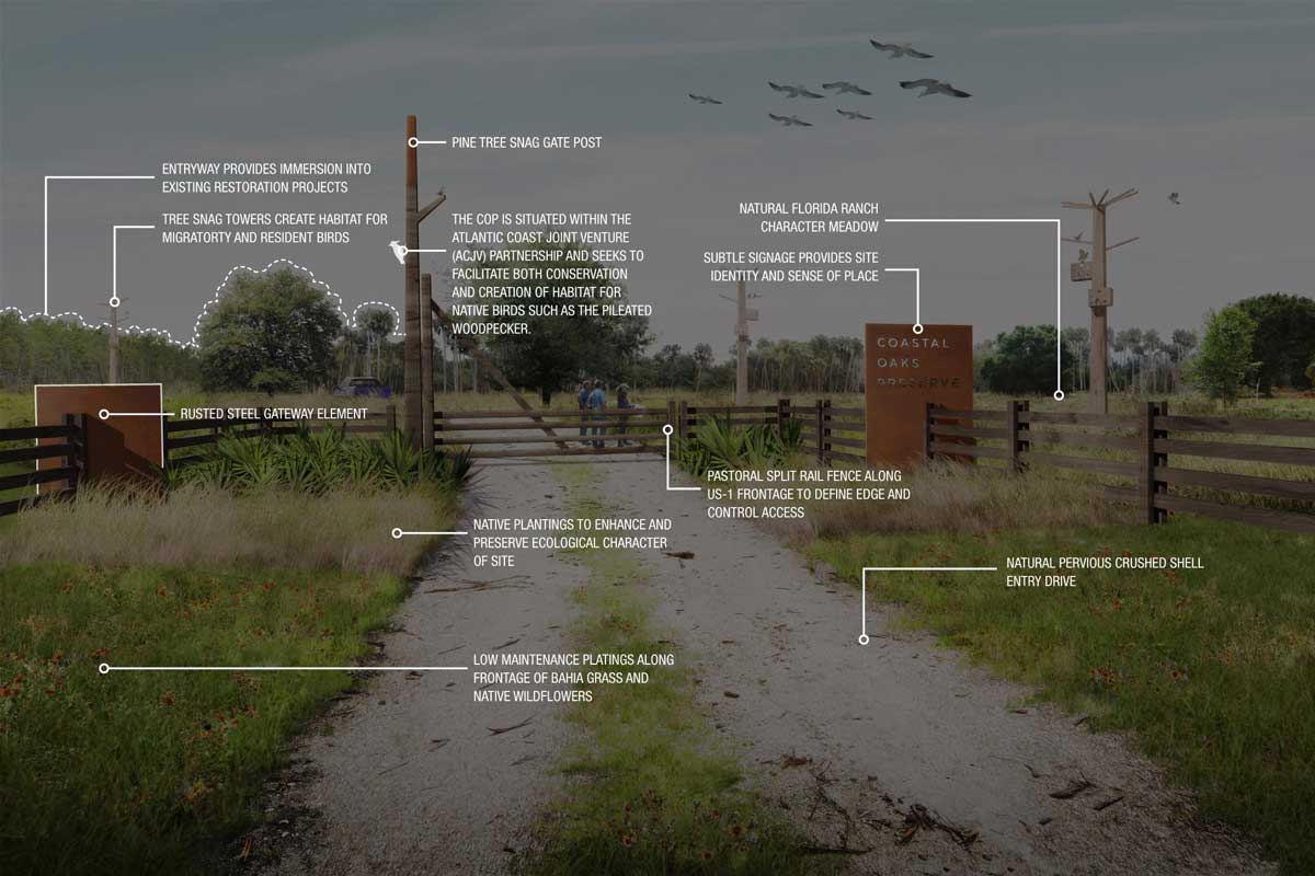 The entry was designed to subtly identify the Preserve with low profile signage, a gated entry to control access and establish boundaries, and a restored meadow. The entry reuses an existing access road to reduce impact.