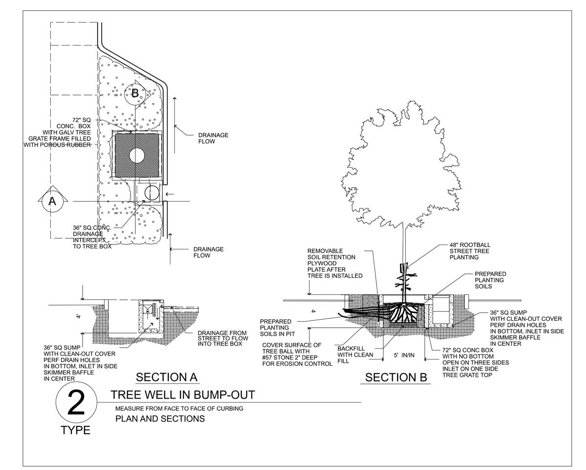 "Construction document detailing a tree well in a bump-out and showing root growth areas, openings in a tree well box, tree grate, and structured soils. Tree wells use a standard-sized, 72"" square stormwater box with modified openings for the inlets and root growth areas."